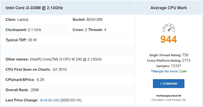 Core i3-330Mベンチマーク結果